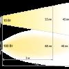 Светодиодный прожектор Geniled Lumos 10Вт 4700K